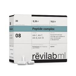 Серия Revilab ML